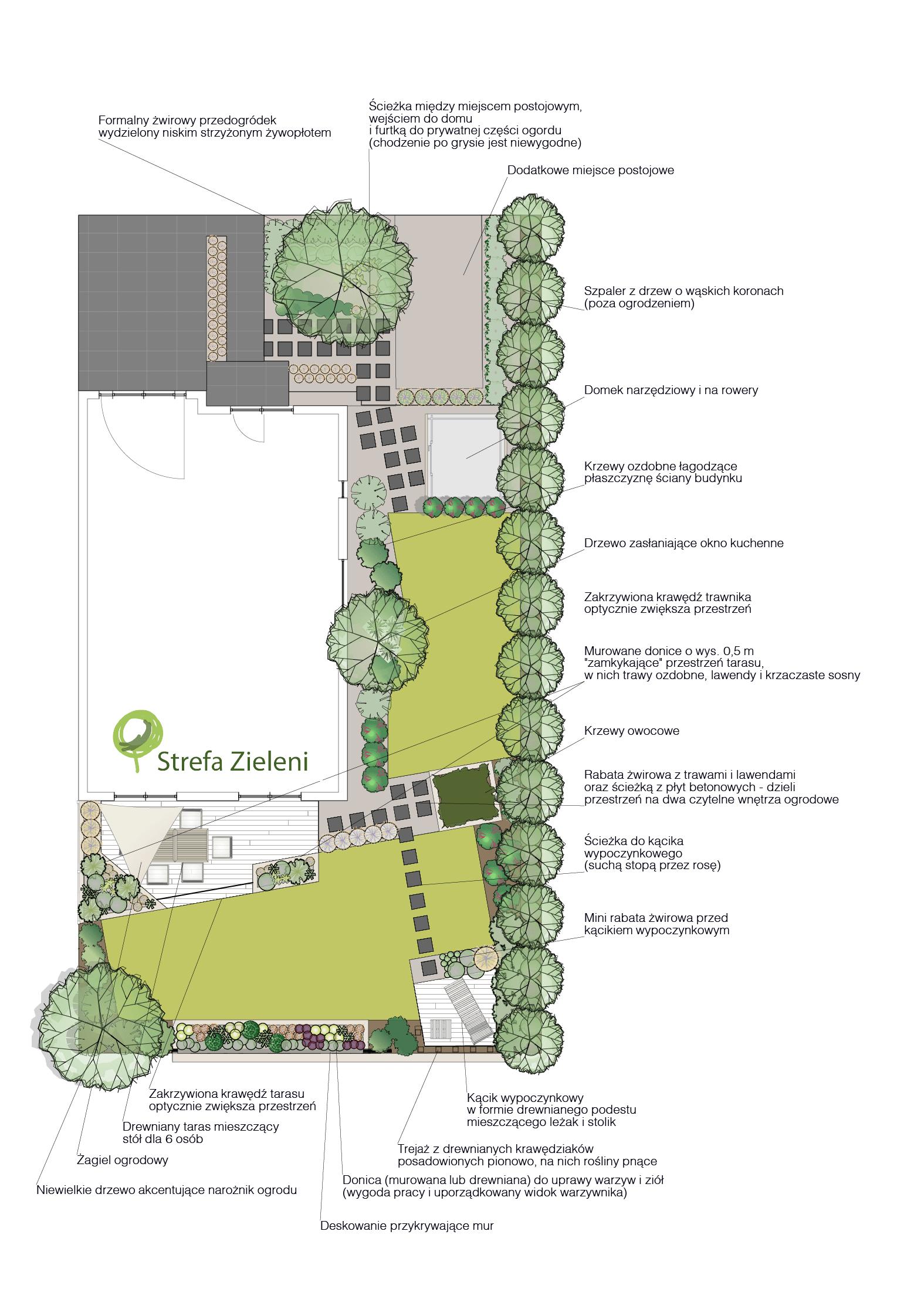 Projekt ogrodu, dwa trawniki, rzut z góry, bez kątów prostych