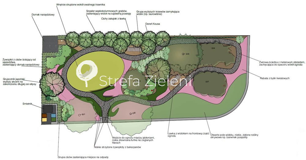 Projekt ogrodu, rzut z góry, ogród secesyjny, Poznań